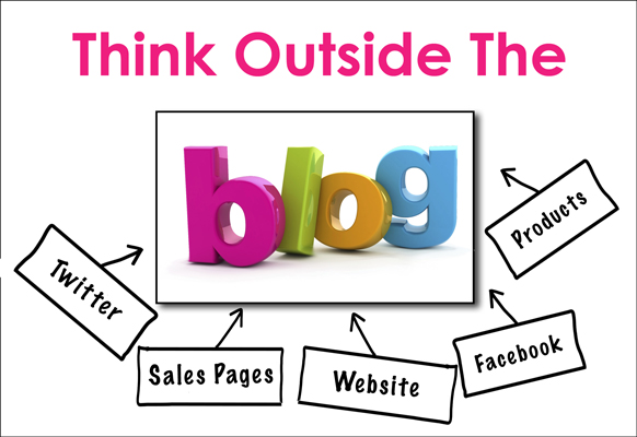 Lisa Larter - Think Outside the Blog